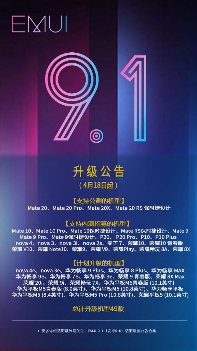 تحديث EMUI 9 1 لأجهزة Huawei/Honor | هناك 49 هاتف قديم سيتلقّاه!
